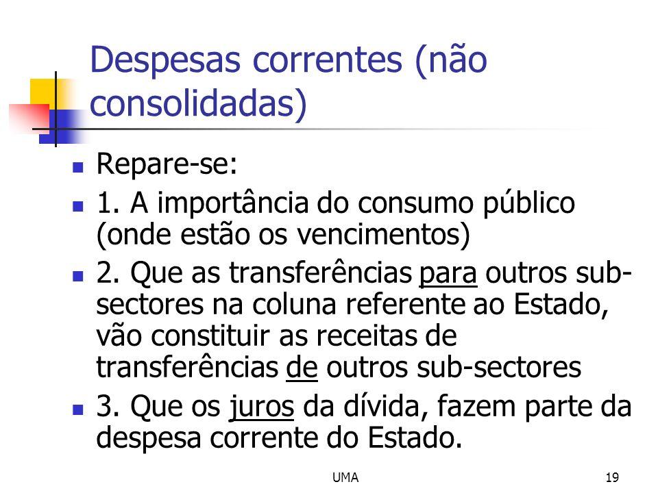 Despesas correntes (não consolidadas)