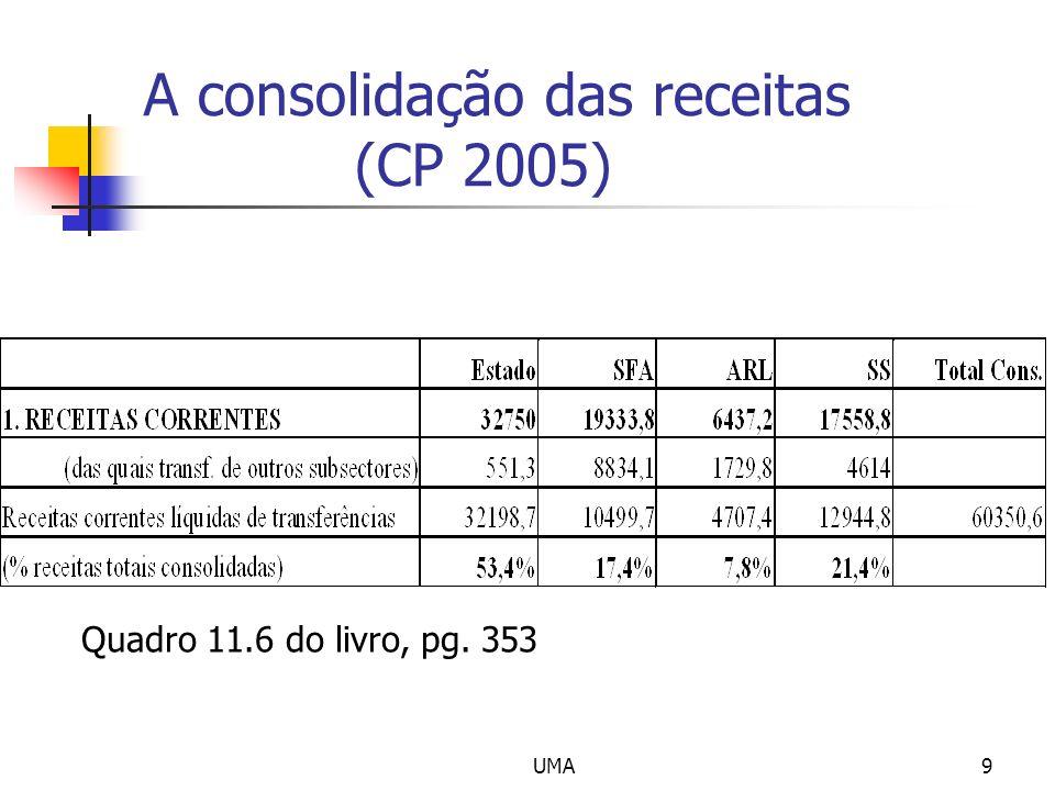 A consolidação das receitas (CP 2005)