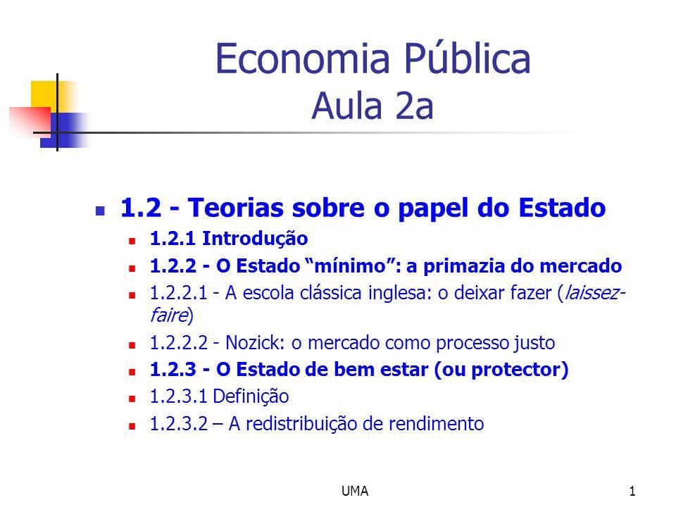 Economia Pública Aula 2a