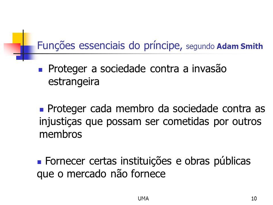 Funções essenciais do príncipe, segundo Adam Smith