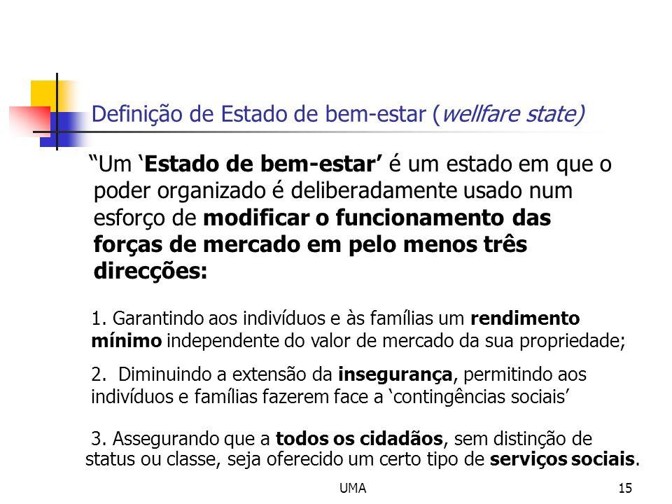 Definição de Estado de bem-estar (wellfare state)