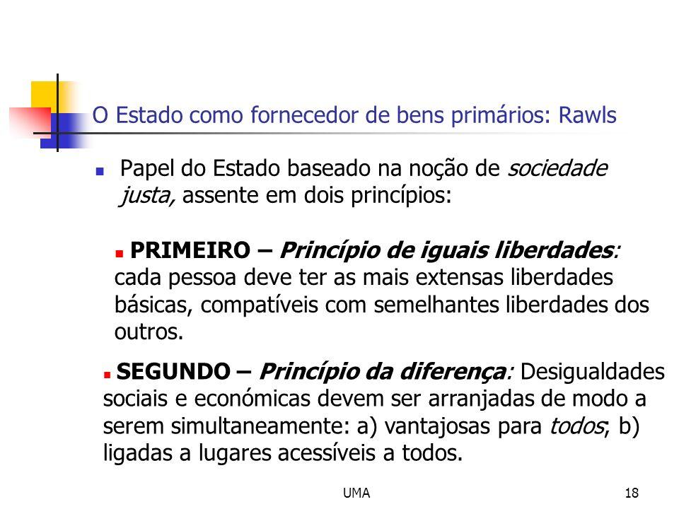 O Estado como fornecedor de bens primários: Rawls