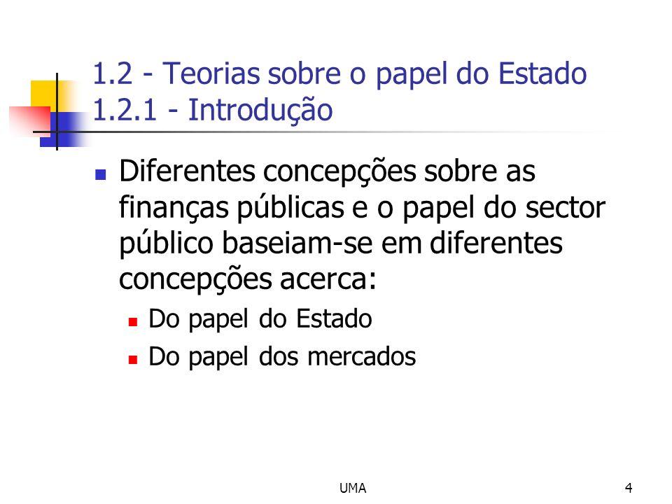 1.2 - Teorias sobre o papel do Estado 1.2.1 - Introdução