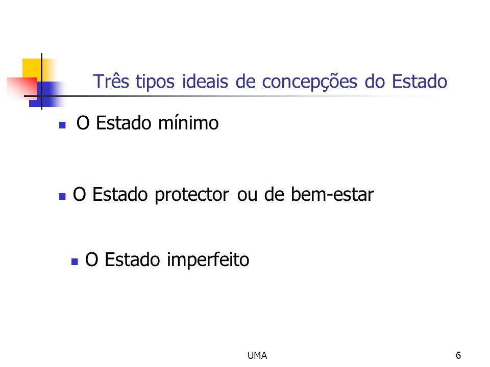 Três tipos ideais de concepções do Estado
