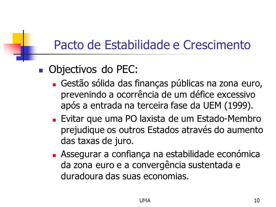 Pacto de Estabilidade e Crescimento