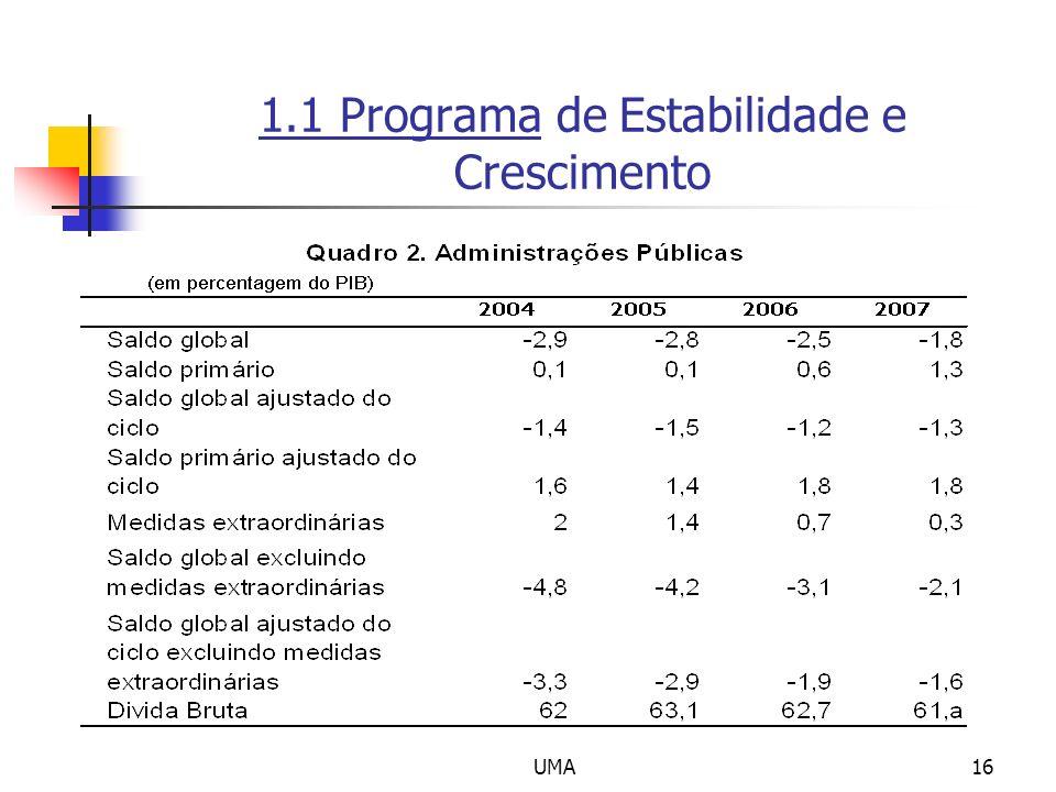 1.1 Programa de Estabilidade e Crescimento