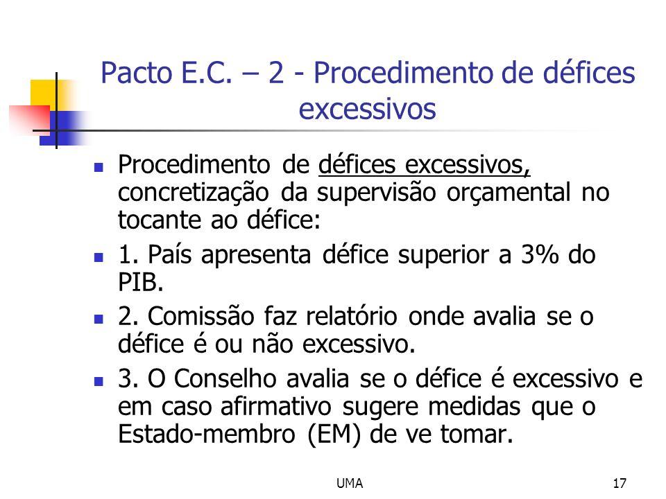 Pacto E.C. – 2 - Procedimento de défices excessivos
