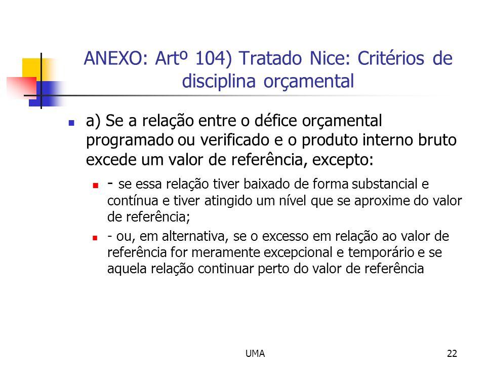 ANEXO: Artº 104) Tratado Nice: Critérios de disciplina orçamental