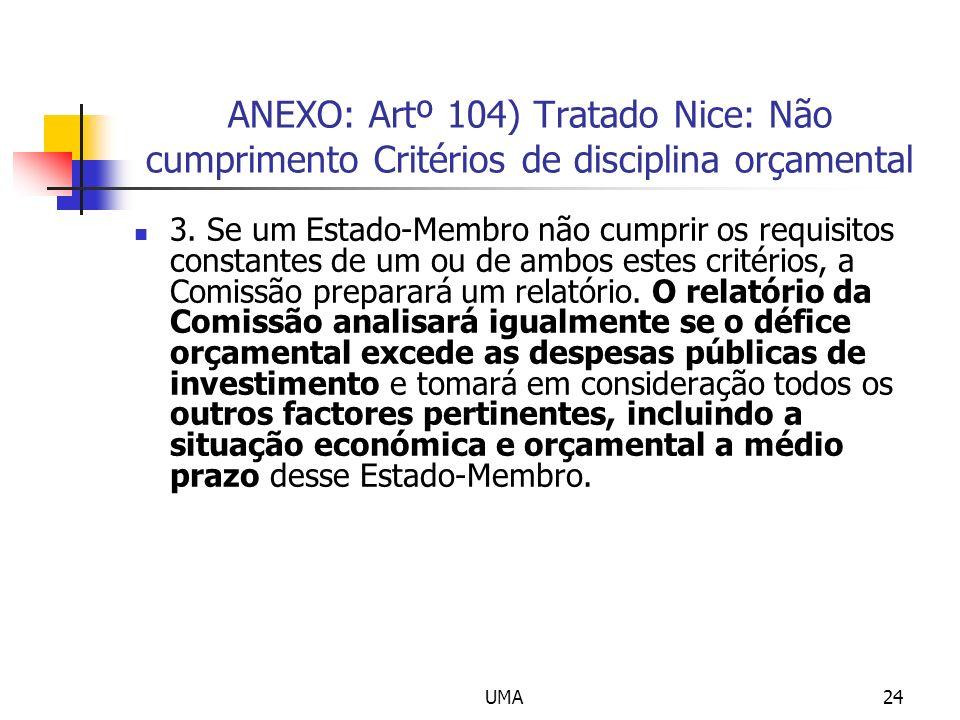 ANEXO: Artº 104) Tratado Nice: Não cumprimento Critérios de disciplina orçamental