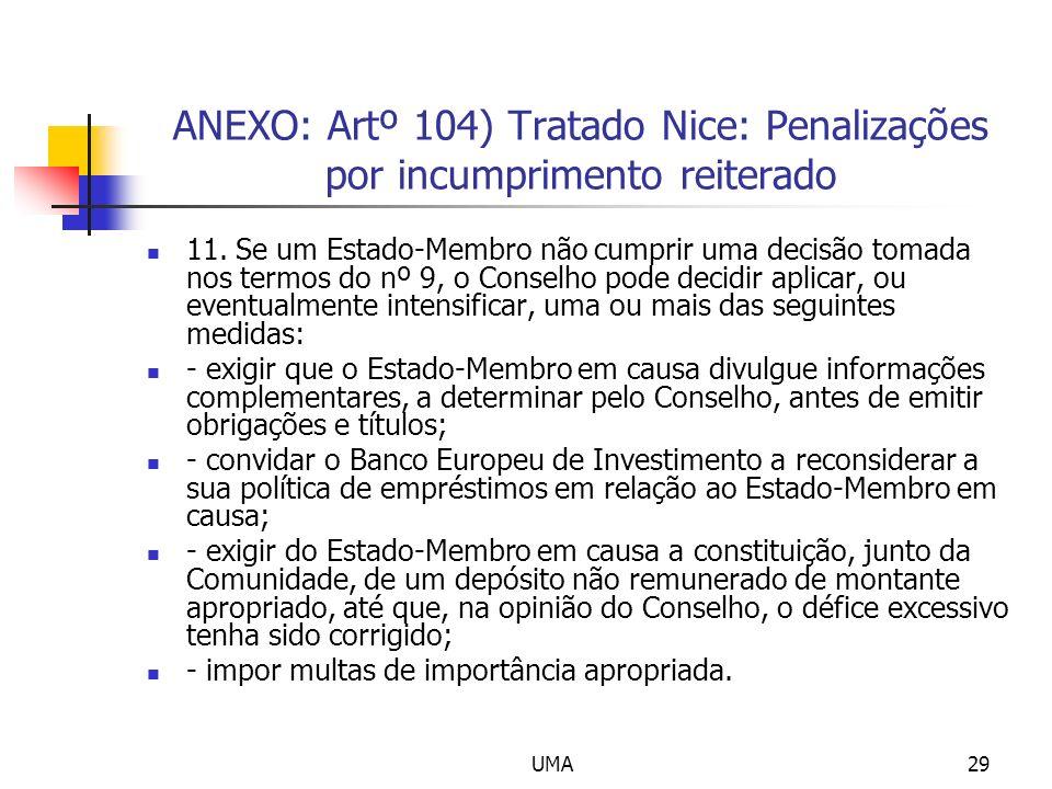 ANEXO: Artº 104) Tratado Nice: Penalizações por incumprimento reiterado