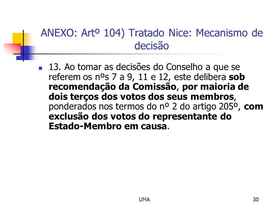 ANEXO: Artº 104) Tratado Nice: Mecanismo de decisão