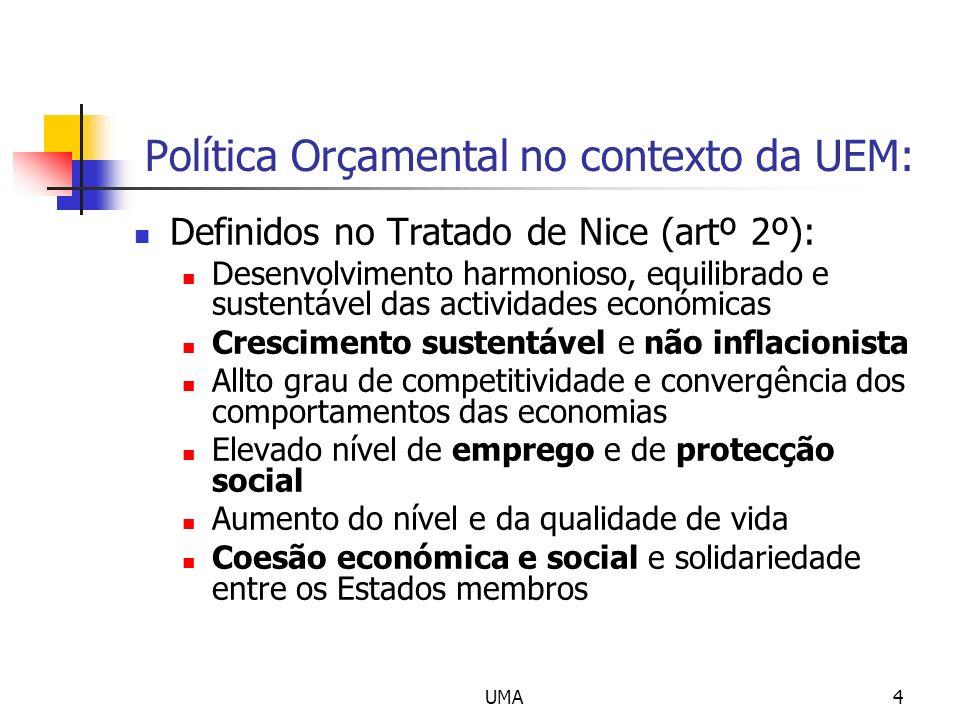 Política Orçamental no contexto da UEM: