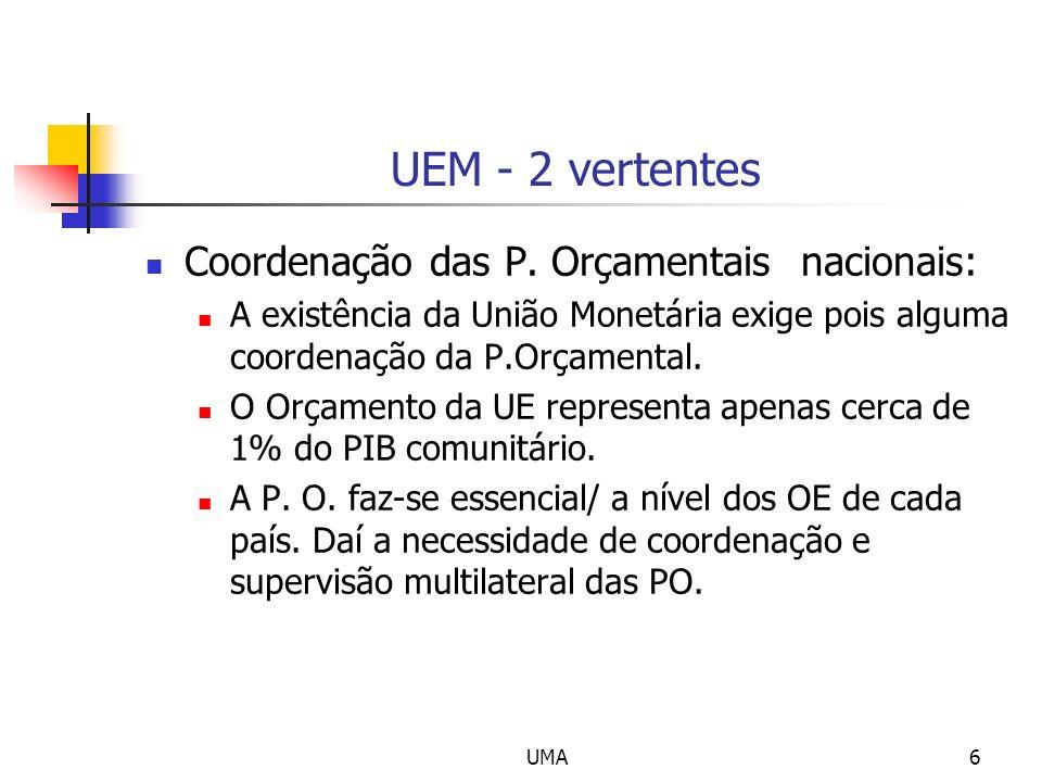 UEM - 2 vertentes Coordenação das P. Orçamentais nacionais: