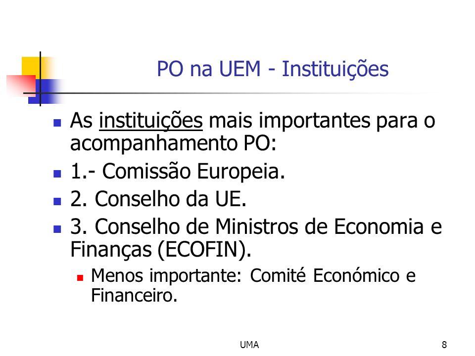 PO na UEM - Instituições