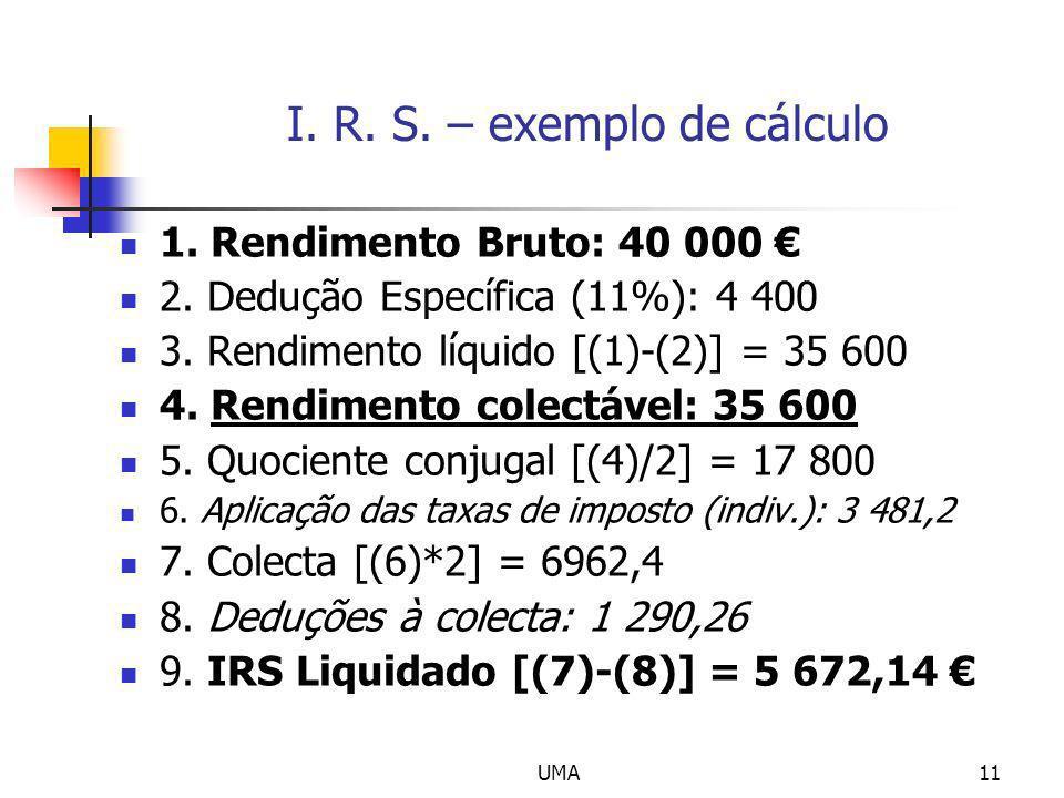 I. R. S. – exemplo de cálculo