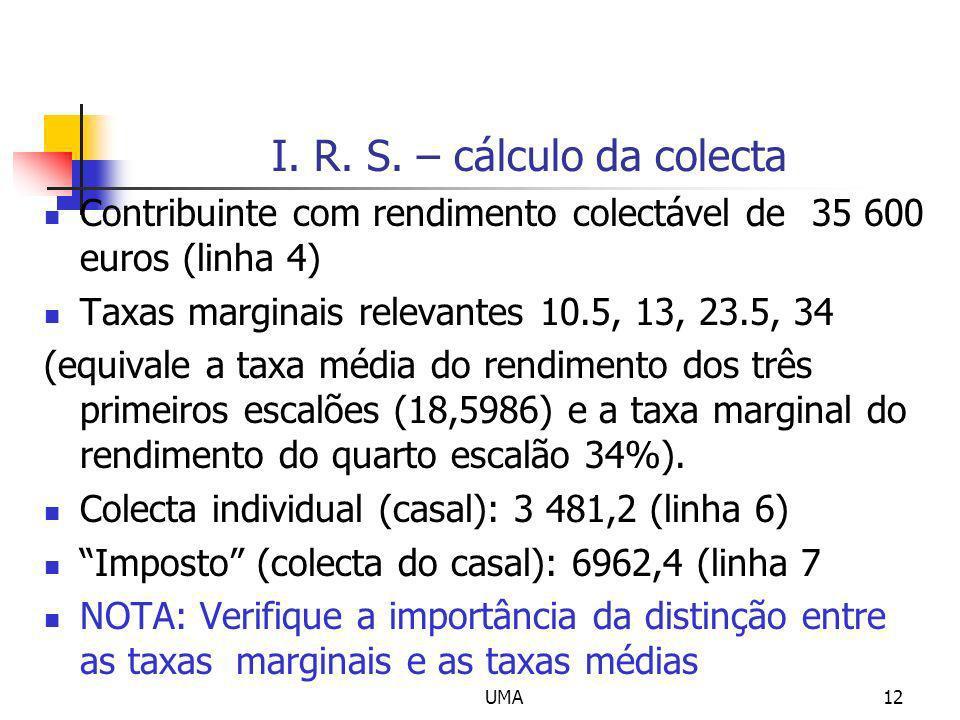 I. R. S. – cálculo da colecta