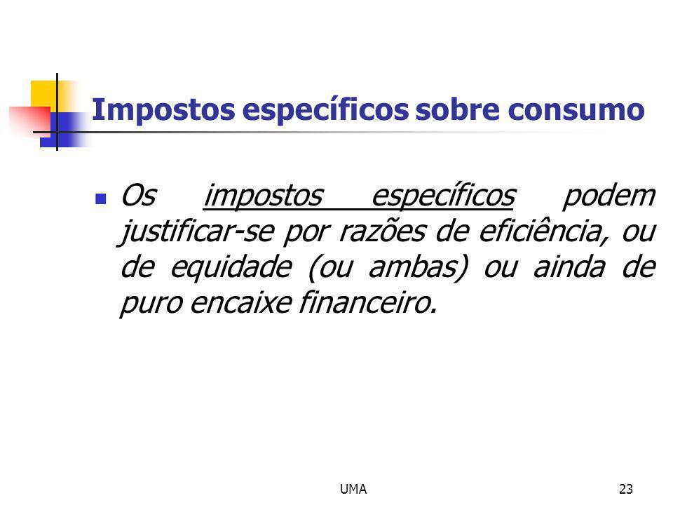 Impostos específicos sobre consumo