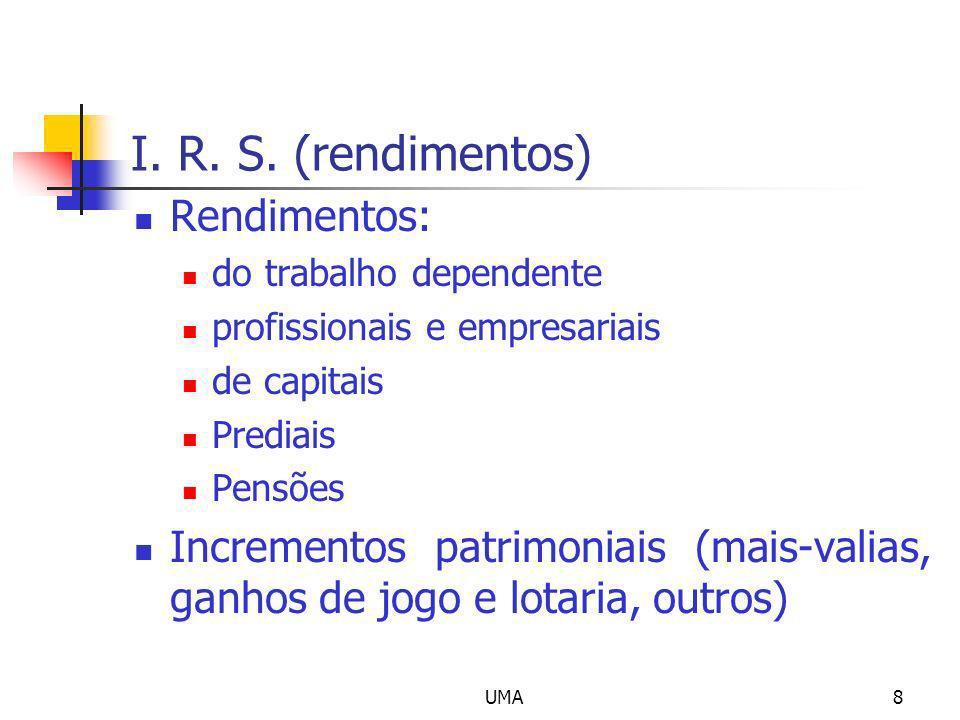 I. R. S. (rendimentos) Rendimentos: