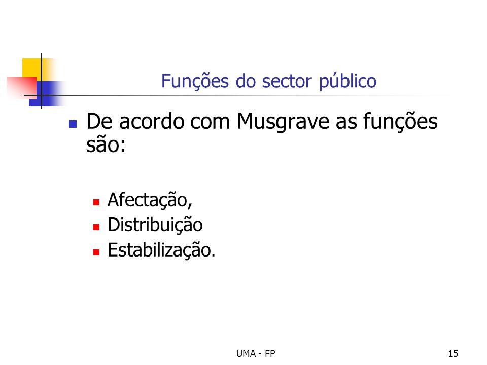 Funções do sector público