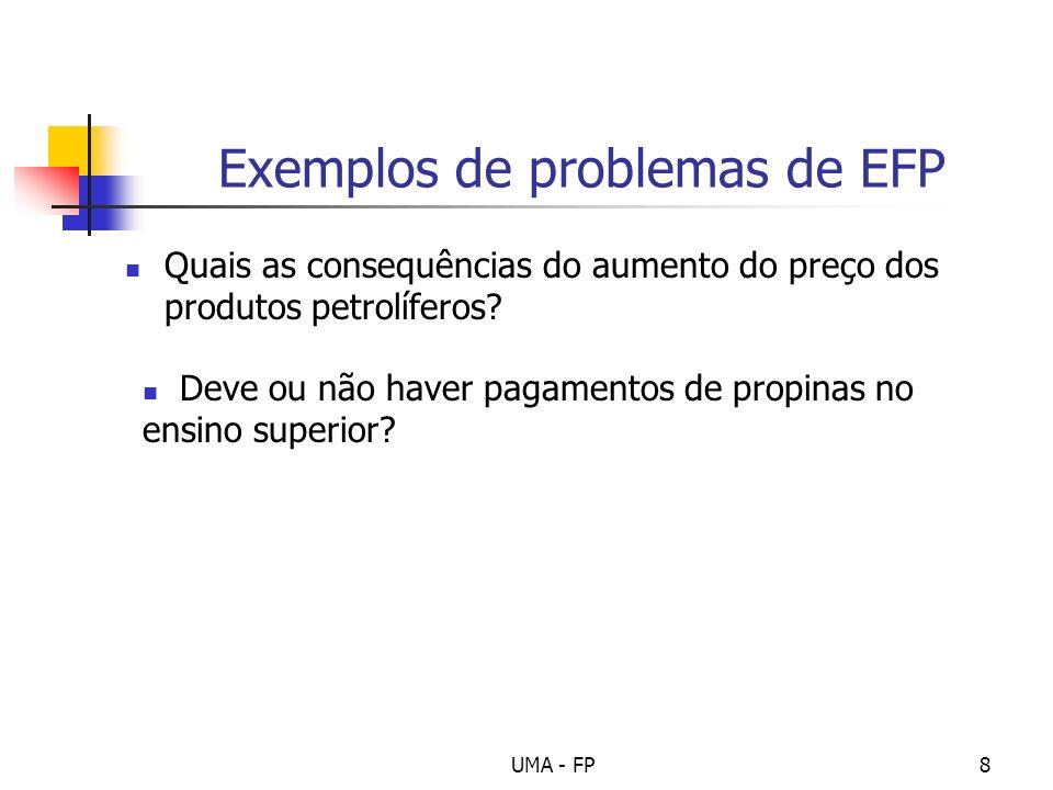 Exemplos de problemas de EFP