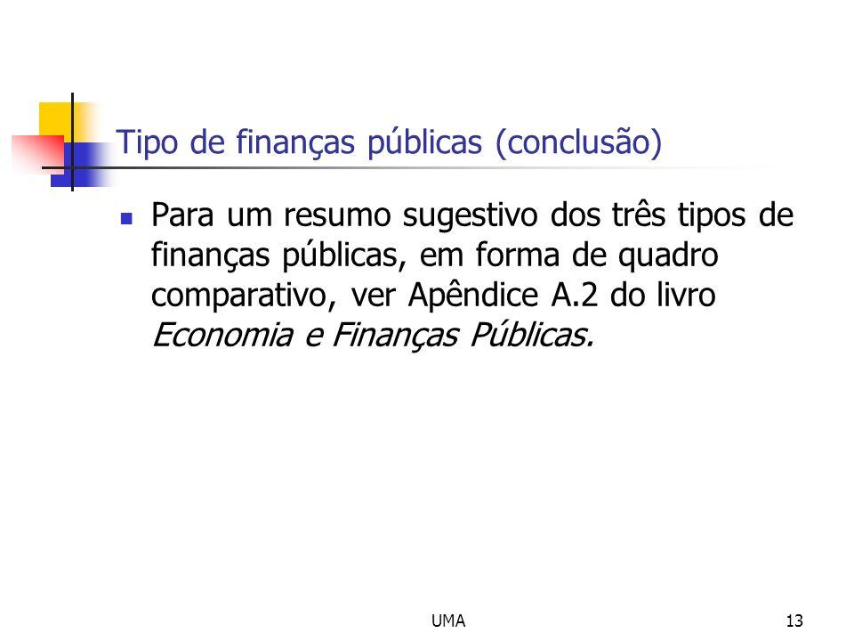 Tipo de finanças públicas (conclusão)
