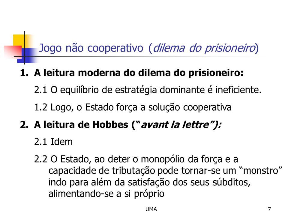 Jogo não cooperativo (dilema do prisioneiro)
