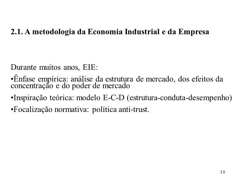 2.1. A metodologia da Economia Industrial e da Empresa