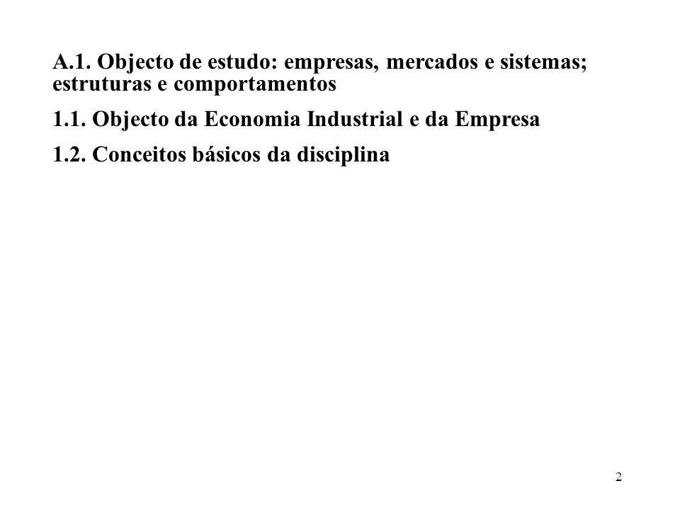 A.1. Objecto de estudo: empresas, mercados e sistemas; estruturas e comportamentos