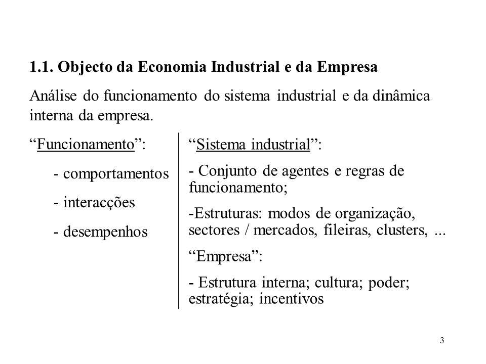 1.1. Objecto da Economia Industrial e da Empresa