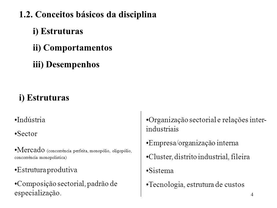 1.2. Conceitos básicos da disciplina i) Estruturas ii) Comportamentos