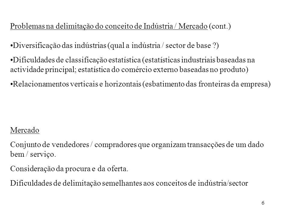 Problemas na delimitação do conceito de Indústria / Mercado (cont.)
