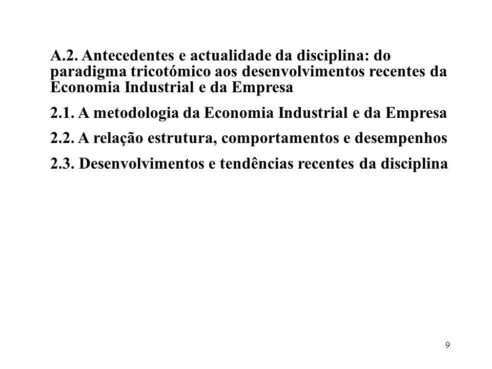 A.2. Antecedentes e actualidade da disciplina: do paradigma tricotómico aos desenvolvimentos recentes da Economia Industrial e da Empresa
