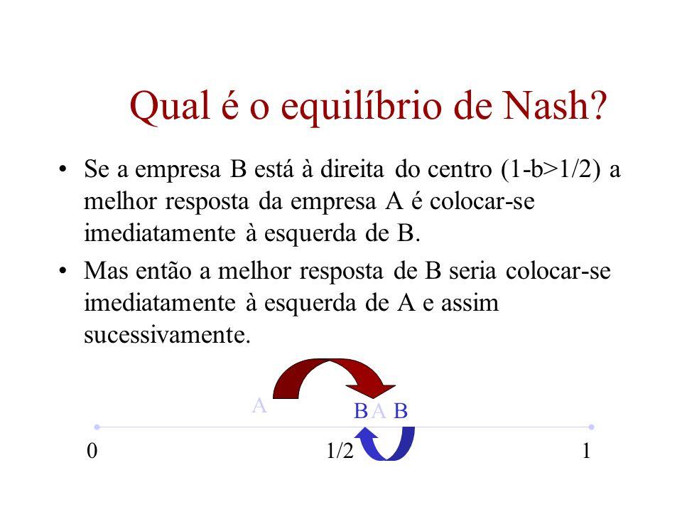 Qual é o equilíbrio de Nash