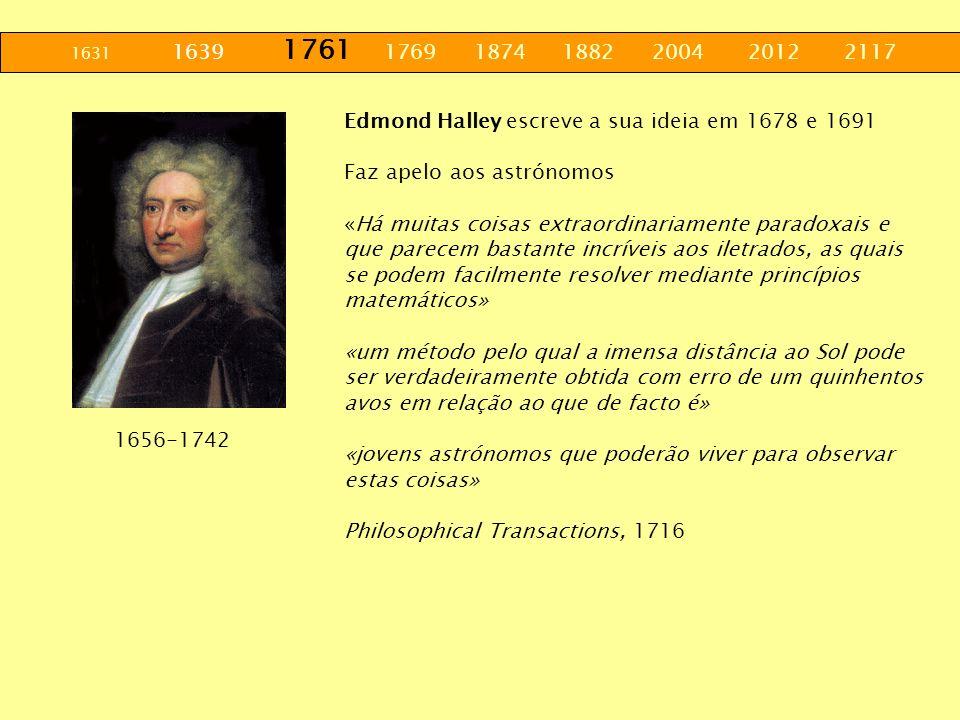 1631 1639 1761 1769 1874 1882 2004 2012 2117Edmond Halley escreve a sua ideia em 1678 e 1691.