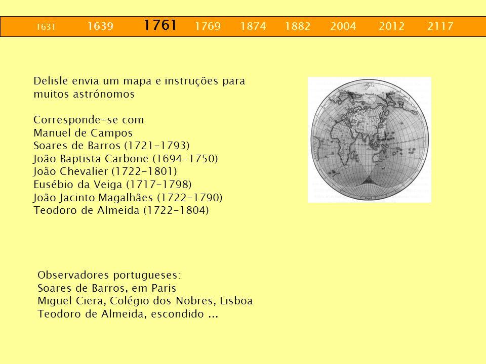 1631 1639 1761 1769 1874 1882 2004 2012 2117 Delisle envia um mapa e instruções para muitos astrónomos.