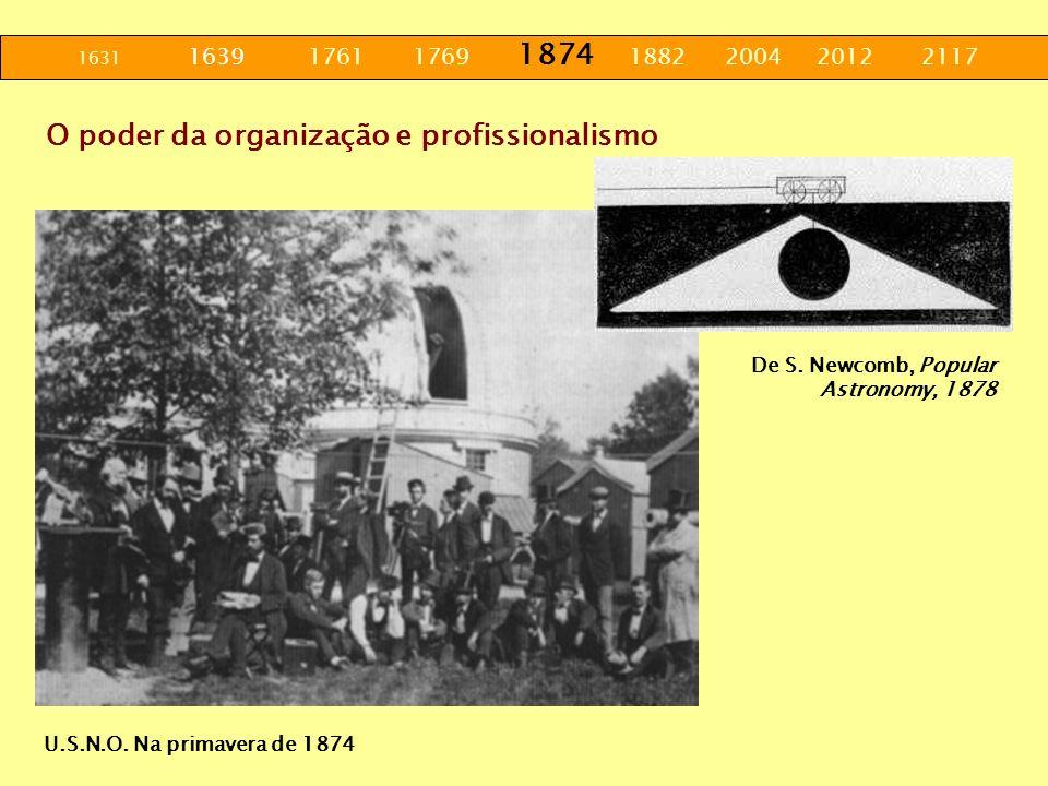 O poder da organização e profissionalismo
