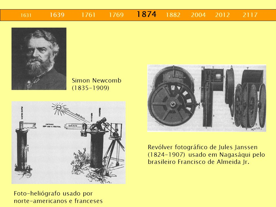 1631 1639 1761 1769 1874 1882 2004 2012 2117Simon Newcomb (1835-1909)
