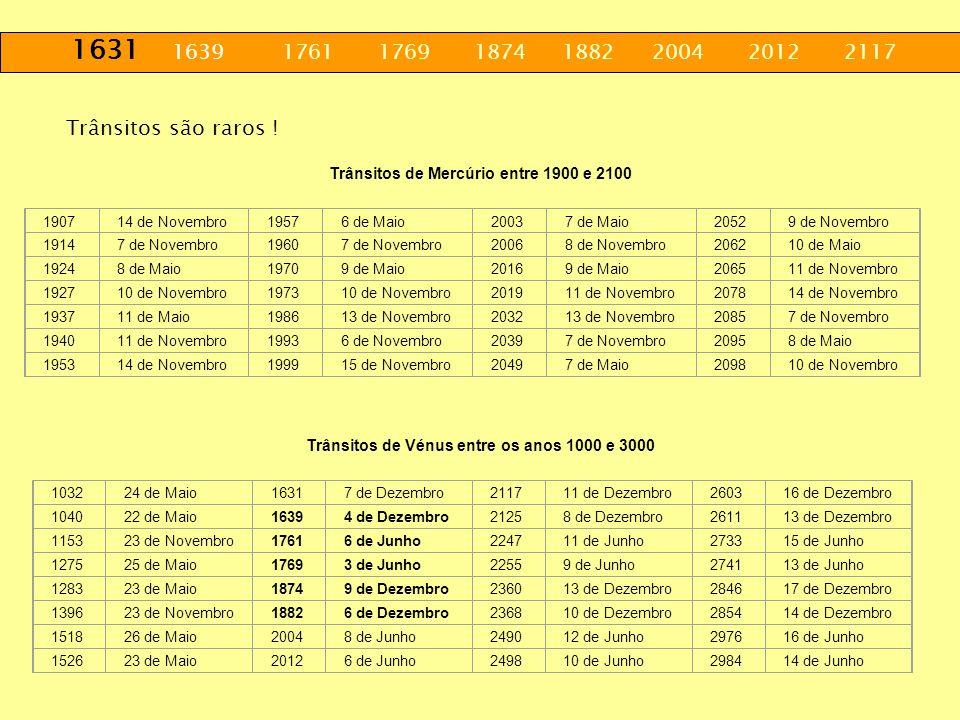 1631 1639 1761 1769 1874 1882 2004 2012 2117Trânsitos são raros ! Trânsitos de Mercúrio entre 1900 e 2100.
