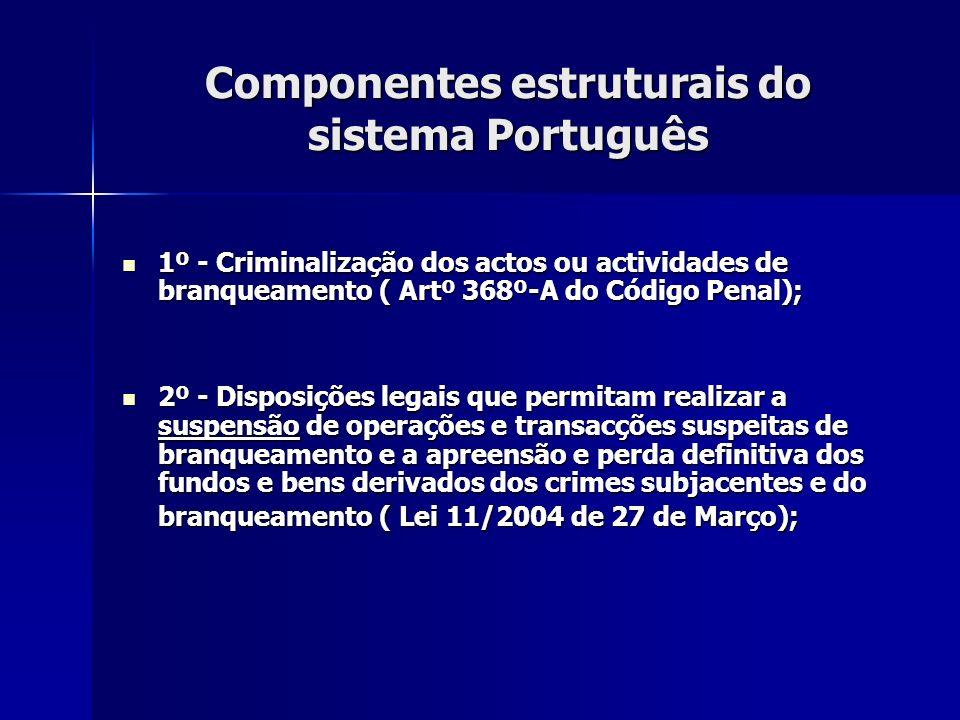 Componentes estruturais do sistema Português