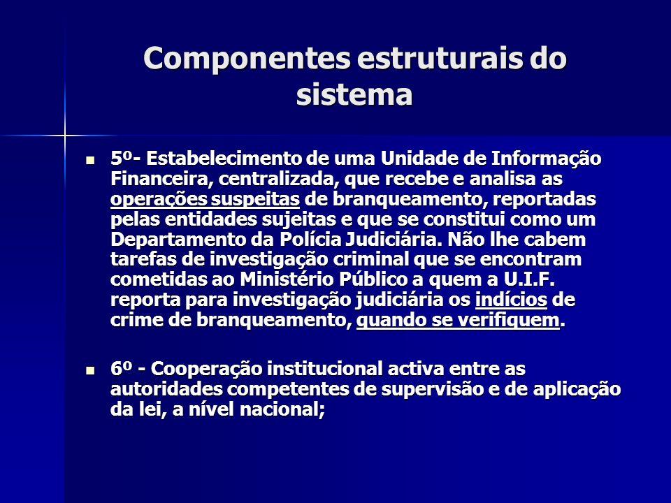 Componentes estruturais do sistema