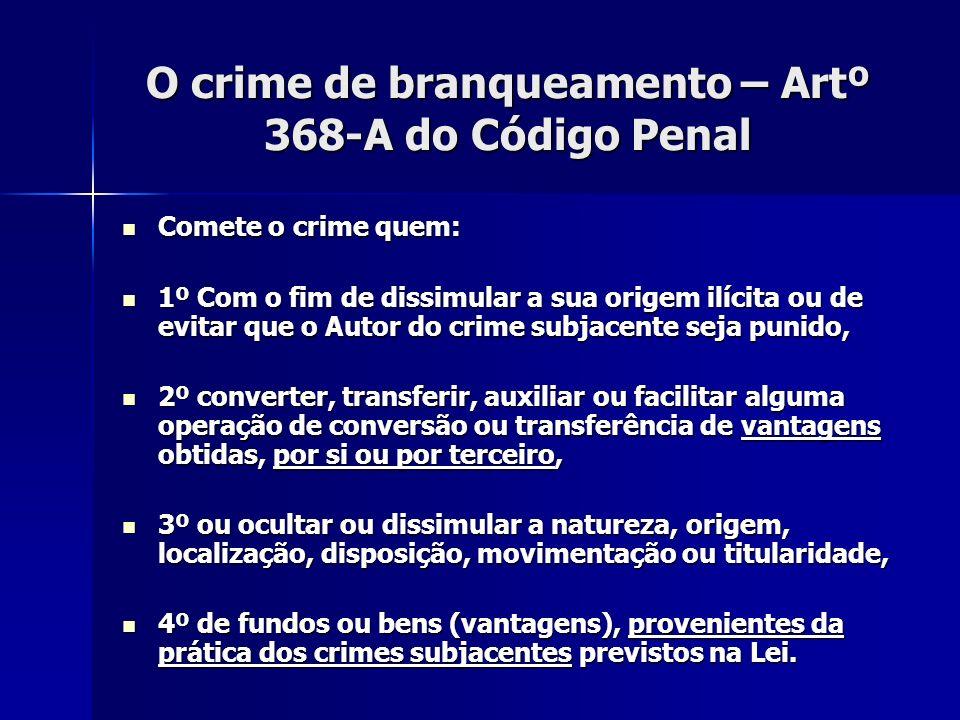 O crime de branqueamento – Artº 368-A do Código Penal