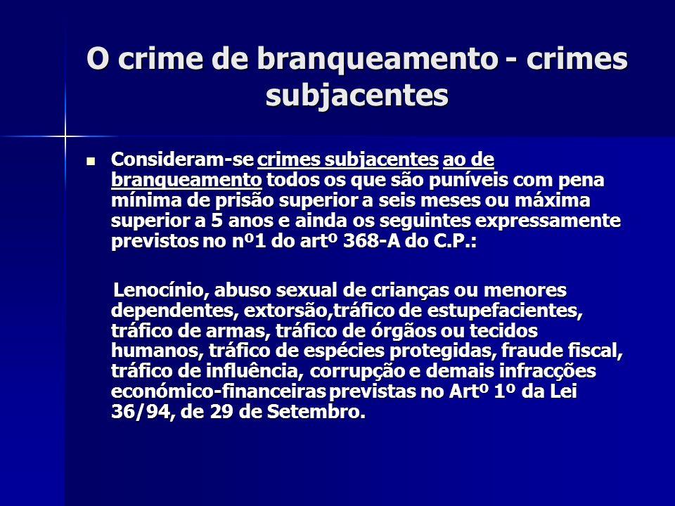 O crime de branqueamento - crimes subjacentes