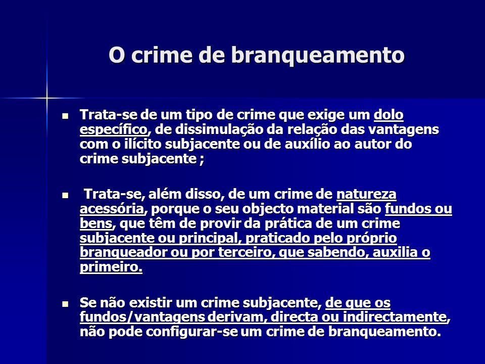 O crime de branqueamento