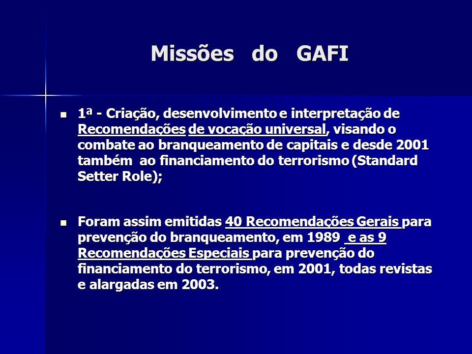 Missões do GAFI