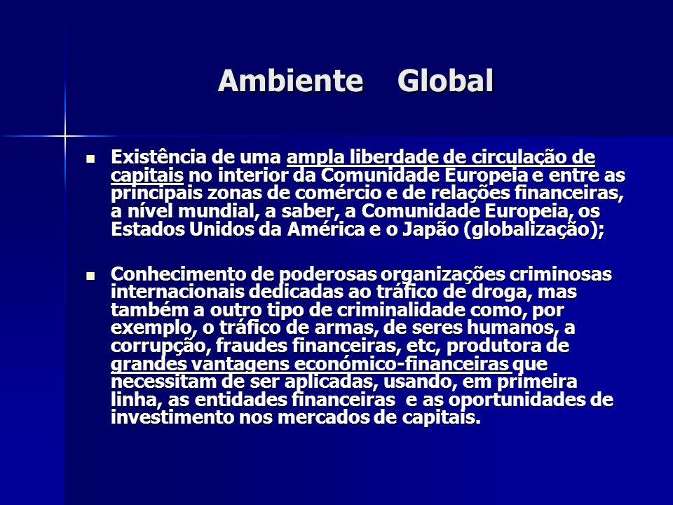 Ambiente Global