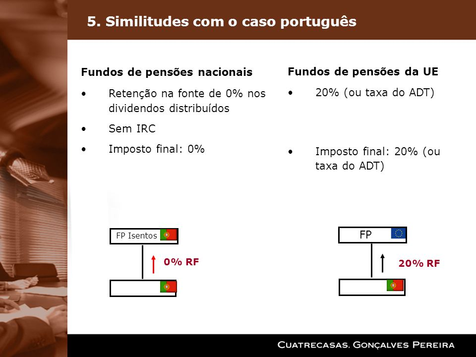5. Similitudes com o caso português