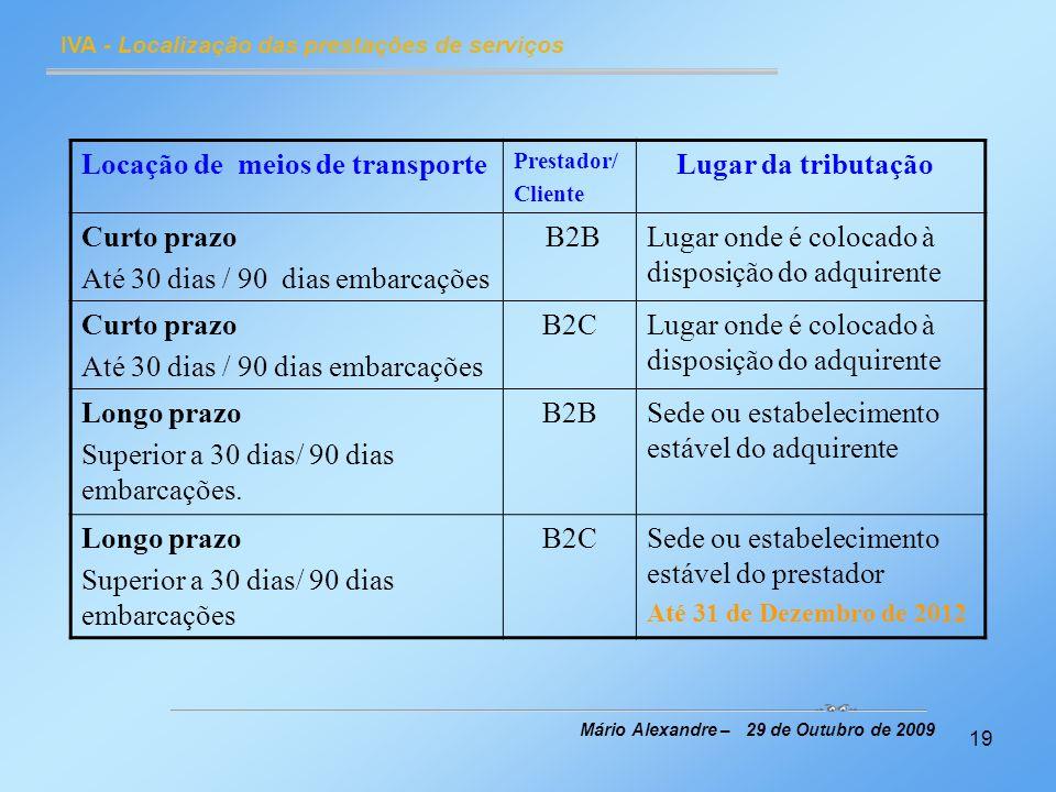 Locação de meios de transporte Lugar da tributação Curto prazo