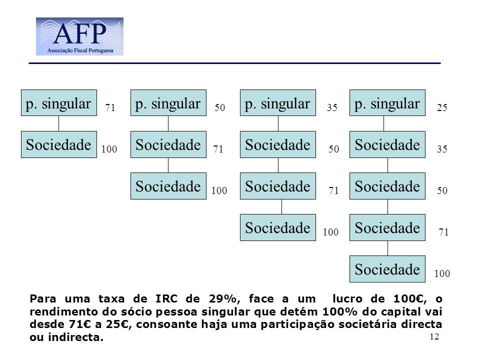 p. singular p. singular p. singular p. singular Sociedade Sociedade