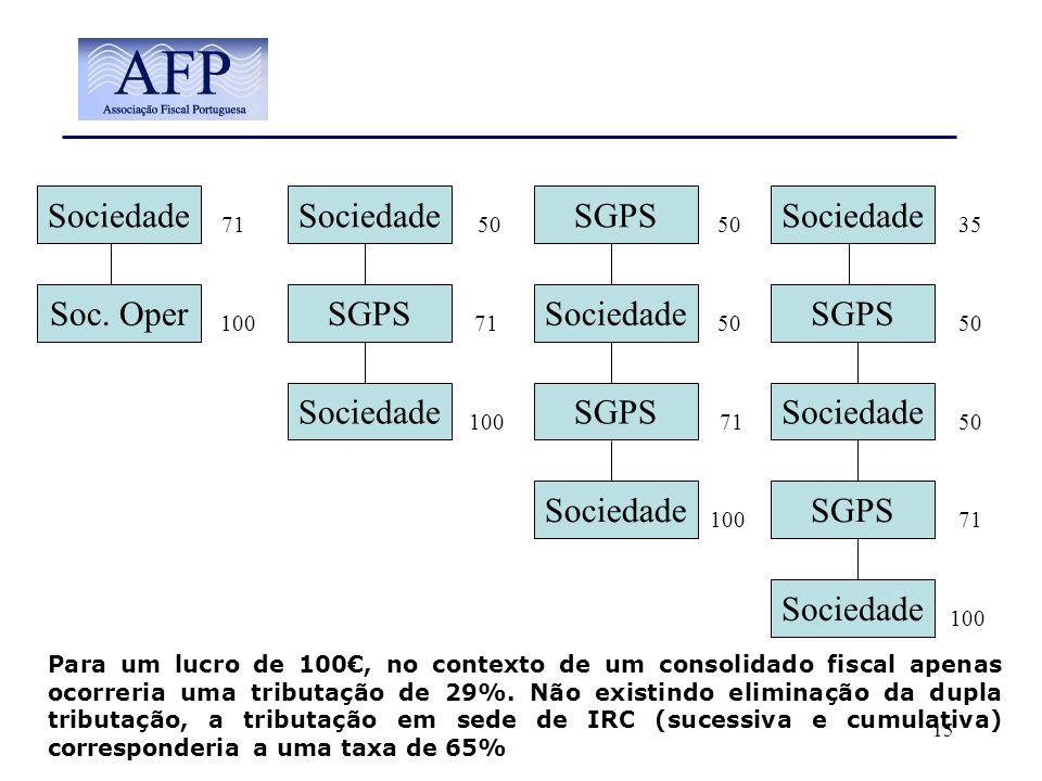 Sociedade Sociedade SGPS Sociedade Soc. Oper SGPS Sociedade SGPS