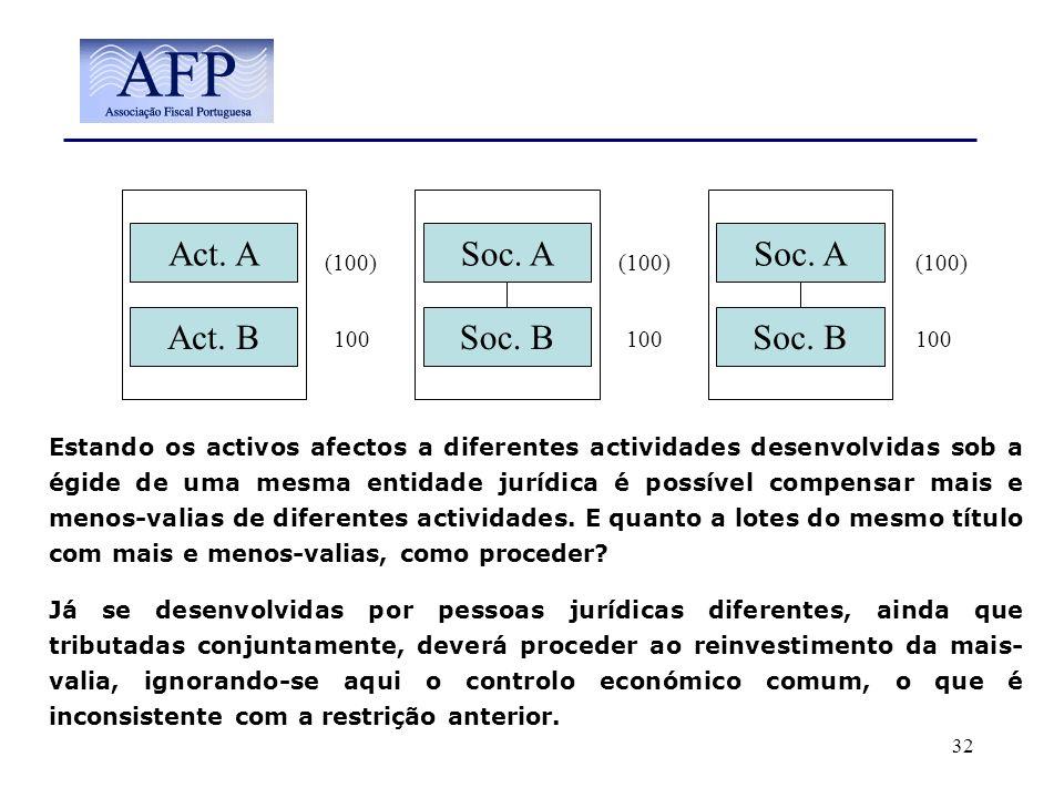 Act. A Soc. A Soc. A Act. B Soc. B Soc. B (100) (100) (100) 100 100